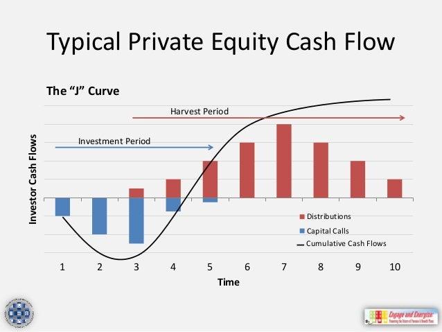Improvement fund price