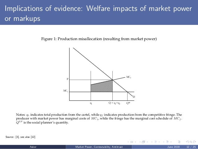 Implications of evidence: Welfare impacts of market power or markups Figure 1: Production misallocation (resulting from ma...