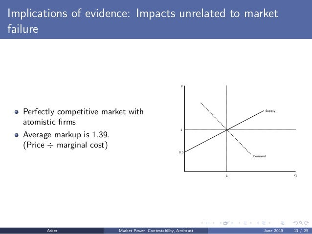 Implications of evidence: Impacts unrelated to market failure Perfectly competitive market with atomistic firms Average mar...