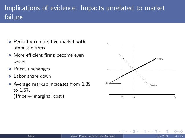 Implications of evidence: Impacts unrelated to market failure Perfectly competitive market with atomistic firms More efficien...