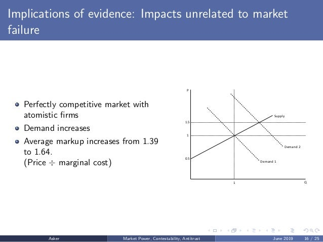 Implications of evidence: Impacts unrelated to market failure Perfectly competitive market with atomistic firms Demand incr...