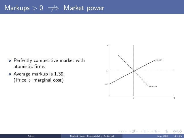 Markups > 0 =⇒ Market power Perfectly competitive market with atomistic firms Average markup is 1.39. (Price ÷ marginal cos...