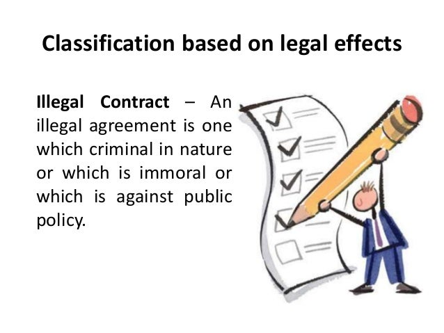 Types Of Contract Legal Environment Of Business Business Law Ma