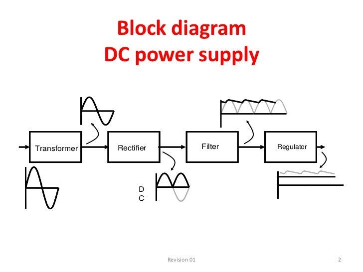rectifier block diagram   23 wiring diagram images