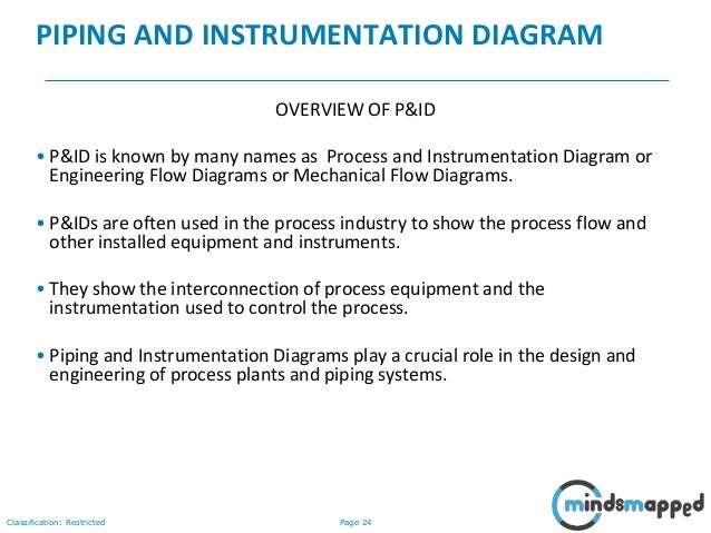 24  page 24classification: restricted piping and instrumentation diagram