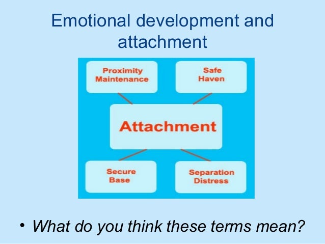attachment theory Wewill demonstrate how both issues: object-relations theory and working- modelstheory fill attachment theory as a whole with hosts of conceptual and.