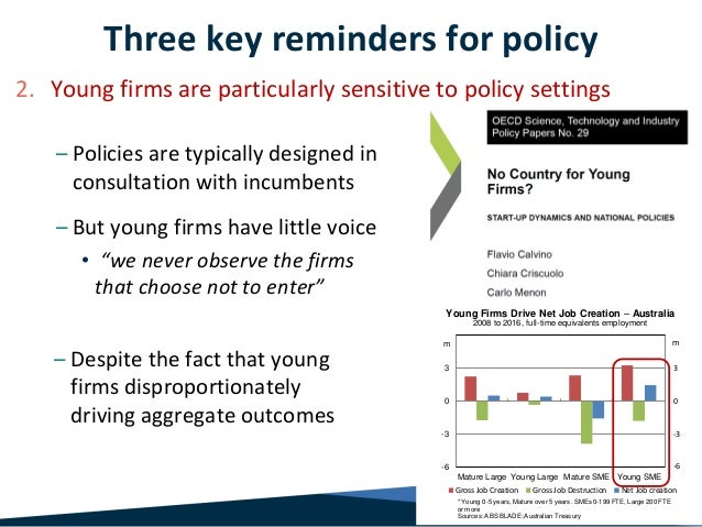 Three key reminders for policy 2. Young firms are particularly sensitive to policy settings 13 – Policies are typically de...