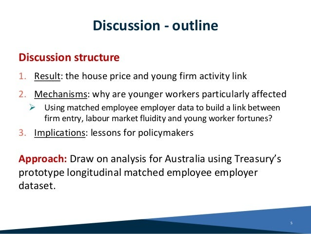 Discussion - outline Discussion structure 1. Result: the house price and young firm activity link 2. Mechanisms: why are y...