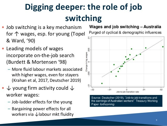 Digging deeper: the role of job switching 9 Wages and job switching – Australia Purged of cyclical & demographic influence...