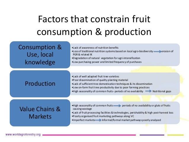 lack of fruit or vegetable consumption Original article fruit and vegetable consumption and risk of copd: a prospective cohort study of men joanna kaluza,1,2 susanna c larsson,1 nicola orsini,1 anders linden,3 alicja wolk1.