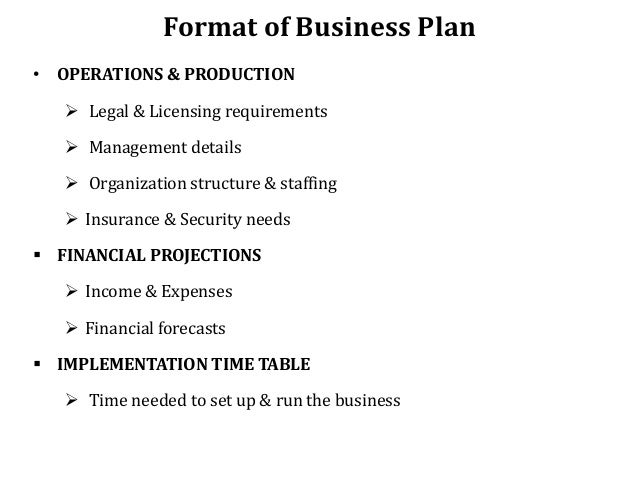 Business plan entrepreneurship format of business plan operations wajeb Choice Image