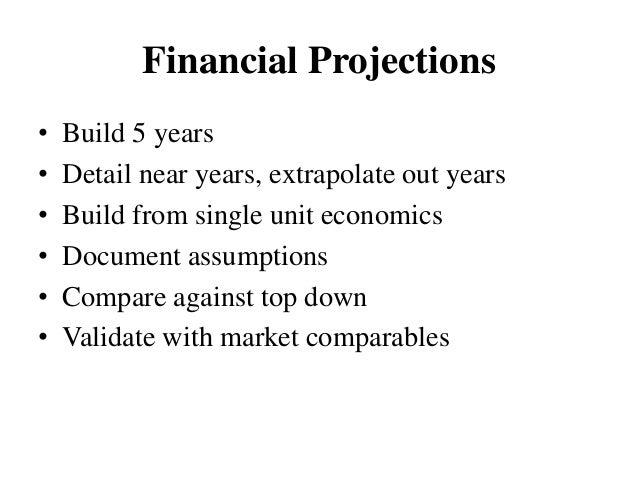 business plan in entrepreneurship pdf