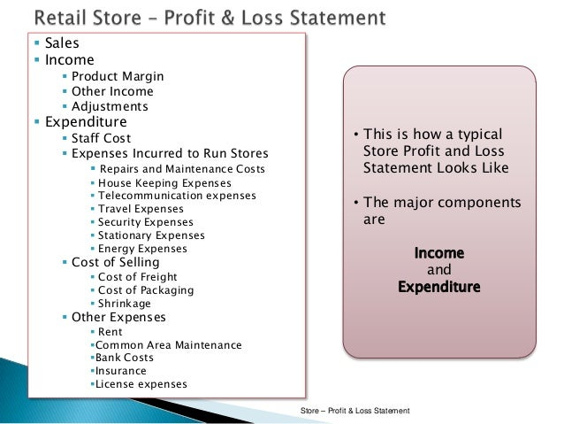 session 3 store profit and loss