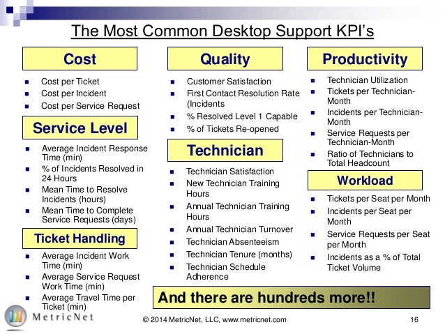 the-8020-rule-for-desktop-kpis-less-is-more-16-638 Vendor Performance Metrics Examples on customer satisfaction metrics, vendor performance dashboard, vendor performance surveys, inventory metrics, vendor performance reports, vendor performance management, risk management metrics, vendor performance evaluation,