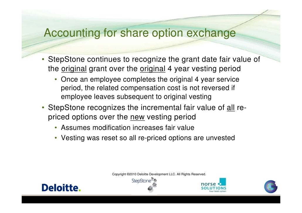 Accounting for employee stock options ifrs
