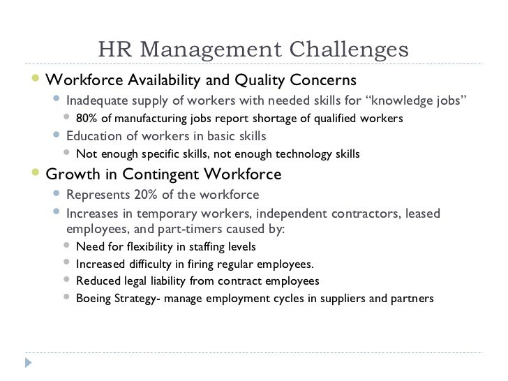 Session 3 & 4 role & challenges of hr professionals