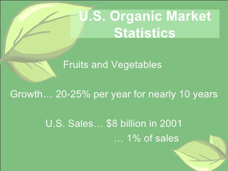 U S Baby Food Market Growth