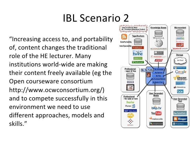 "IBL Scenario 2 <ul><li>"" Increasing access to, and portability of, content changes the traditional role of the HE lecturer..."
