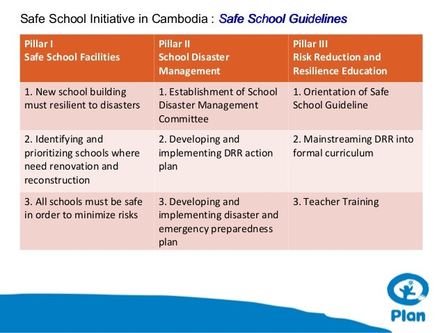 Session  Theee Pillars On School Safety Plan Cambodia Final