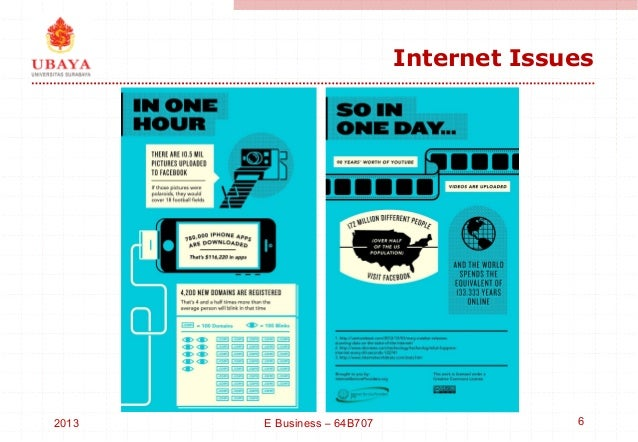 an overview of the issues of web business on the internet The book internet legal forms for business (isbn 096391734x) offers a dozen such templates commentary from the authors accompanies each form, including an overview of applicable situations, a checklist of relevant issues and tips for negotiating with the other party.