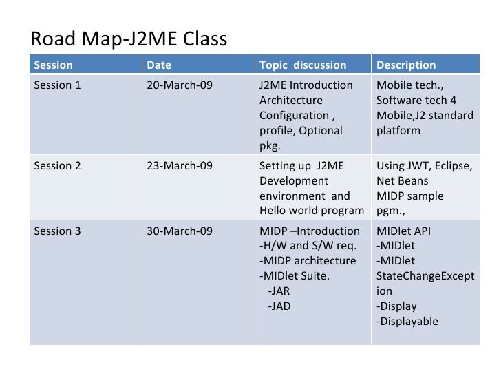 Session4 J2ME Mobile Information Device Profile(MIDP) Events