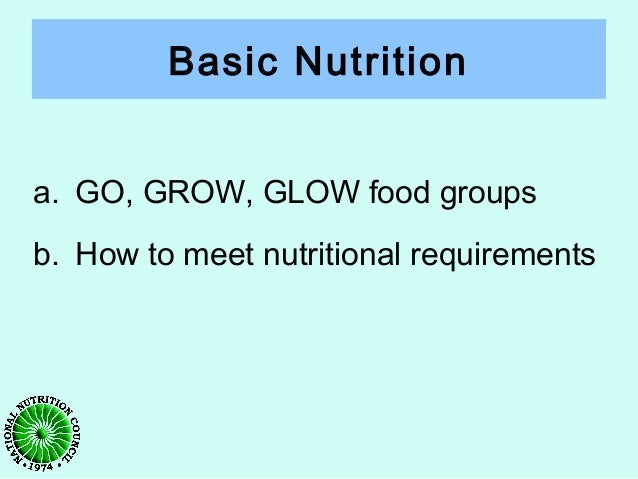 talata ng go grow glow foods Full text of bird notes see other formats.