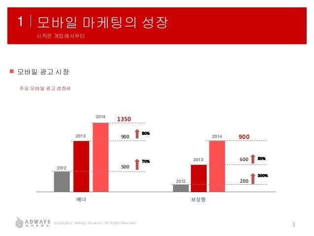2014 격동의 모바일게임 시장에서 살아남는 방법_세션4_AdwaysKorea_이선진대표 Slide 3