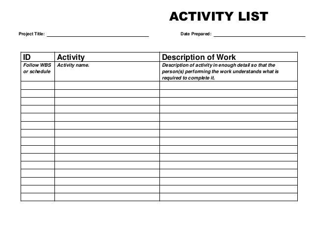 activity list by ahmad el sherif