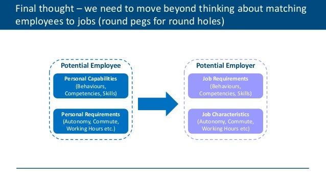 Final thought – we need to move beyond thinking about matching employees to jobs (round pegs for round holes) Personal Cap...