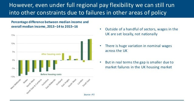 However, even under full regional pay flexibility we can still run into other constraints due to failures in other areas o...