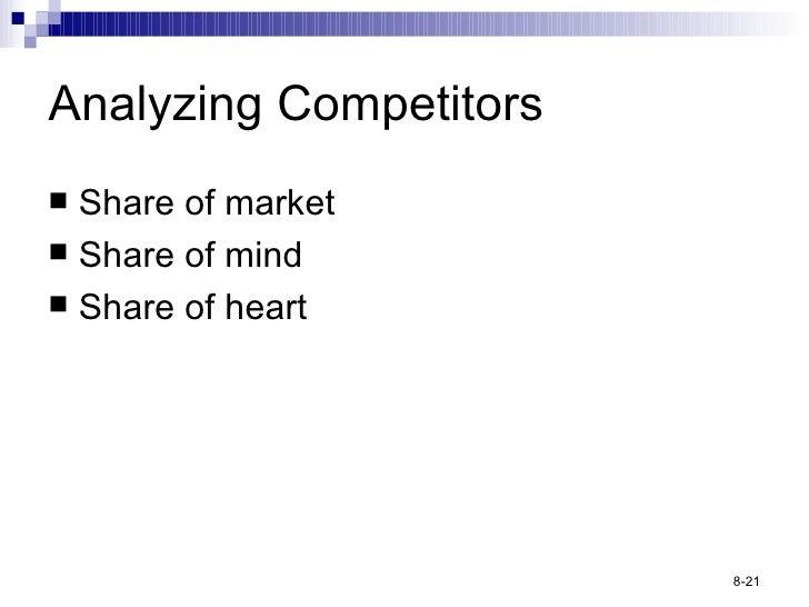 Analyzing Competitors <ul><li>Share of market </li></ul><ul><li>Share of mind </li></ul><ul><li>Share of heart </li></ul>