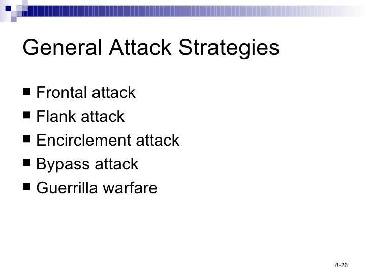General Attack Strategies <ul><li>Frontal attack </li></ul><ul><li>Flank attack </li></ul><ul><li>Encirclement attack </li...