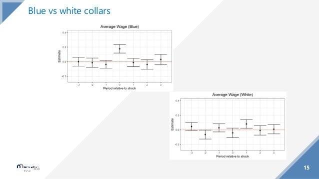 15 Blue vs white collars