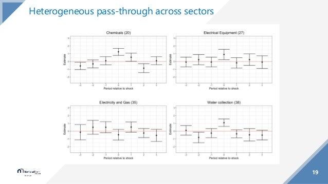 19 Heterogeneous pass-through across sectors
