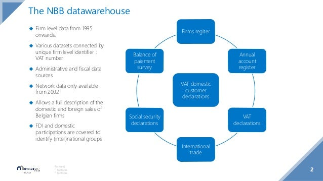 ◆ Firm level data from 1995 onwards. ◆ Various datasets connected by unique firm level identifier : VAT number ◆ Administr...