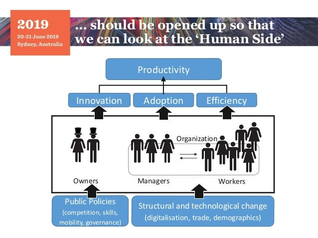 … should be opened up so that we can look at the 'Human Side' Firm Adoption Productivity Public Policies (competition, ski...