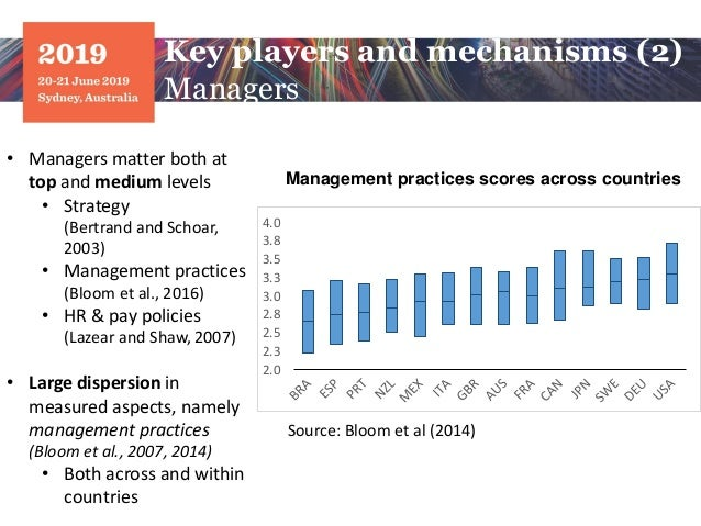 Firm • Managers matter both at top and medium levels • Strategy (Bertrand and Schoar, 2003) • Management practices (Bloom ...