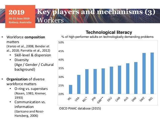 Firm • Workforce composition matters (Iranzo et al., 2008; Bender et al., 2018; Parrotta et al., 2012) • Skill-level & dis...