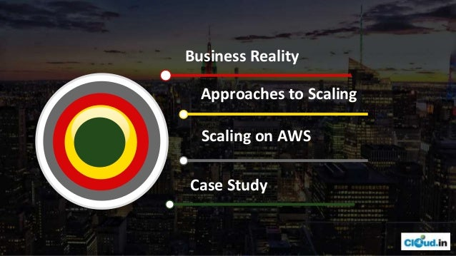 ART of USING AWS at Scale Slide 2