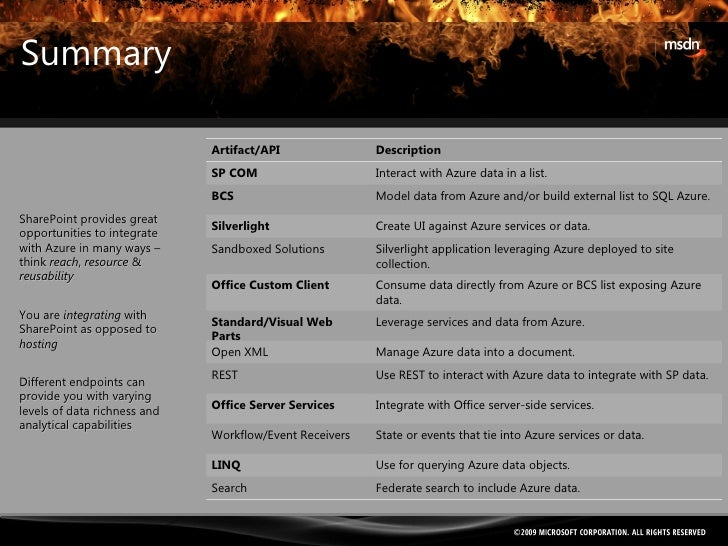 Summary <ul><li>SharePoint provides great opportunities to integrate with Azure in many ways – think  reach ,  resource  &...