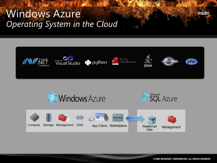 Compute Storage Management CDN Windows Azure Operating System in the Cloud