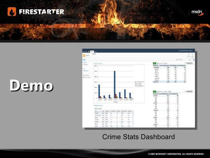 Demo Crime Stats Dashboard