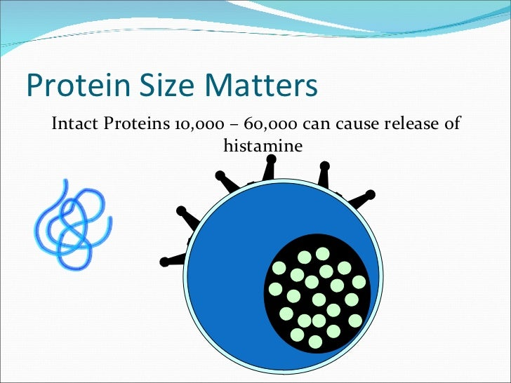 intact protein and hydrolyzate essay Milk proteins milk contains about 30-35g protein /l approximately 80  free essays role of casein hydrolysate  we will write a custom essay sample on.