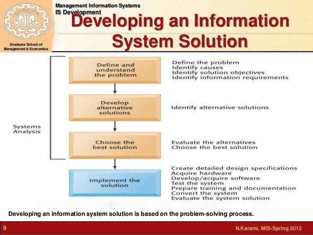 INFORMATION SYSTEMS DEVELOPMENT PDF DOWNLOAD