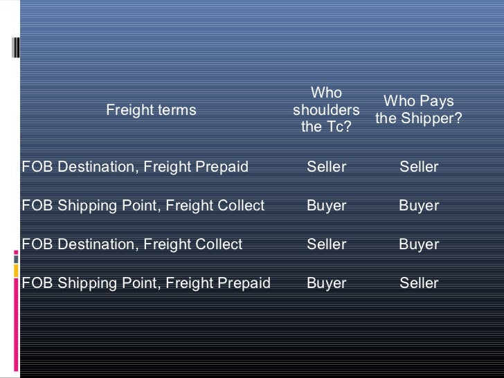 fob shipping point revenue recognition