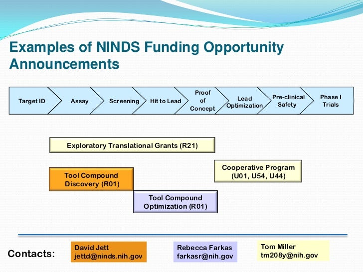 Examples of NINDS Funding OpportunityAnnouncements                                                      Proof             ...
