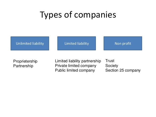 Permalink to Types Of Limited Liability Company