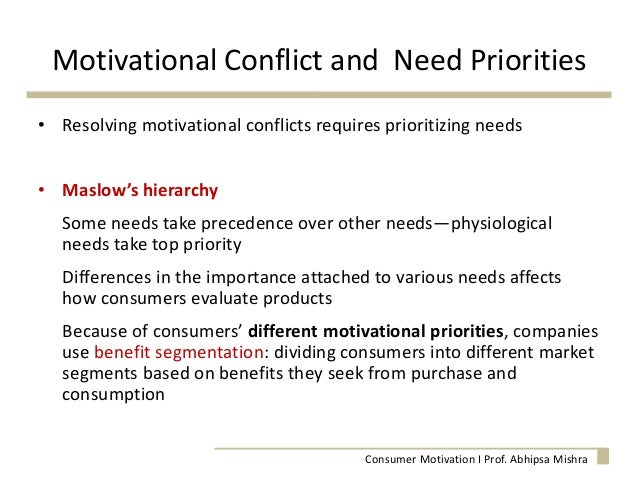 Definition of Consumer Motivation