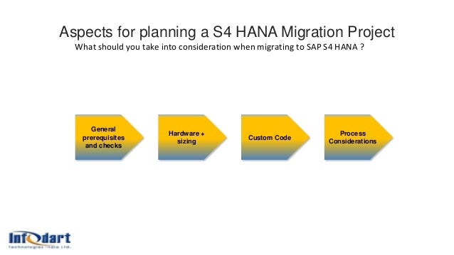 Aspects for planning a S4 HANA Migration Project What should you take into consideration when migrating to SAP S4 HANA ? G...