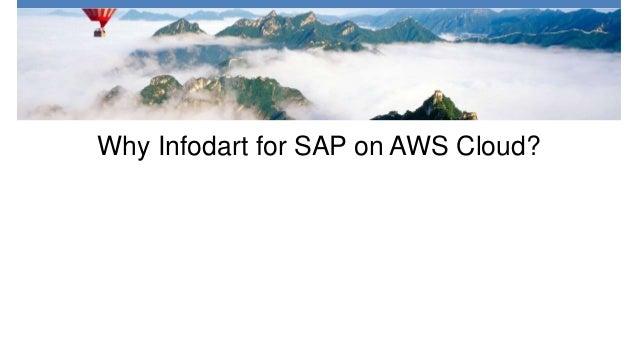 Jouney to SAP S4 HANA with AWS Cloud - Infodart Technologies India Ltd.